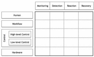 safetydesignview